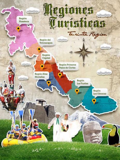 Explora Veracruz Regiones Turísticos
