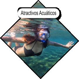 Explora Tuxpan Veracruz y sus Atractivos Acuáticos, Snorkel, Buceo, Natación, Deportes, Mar y Playas